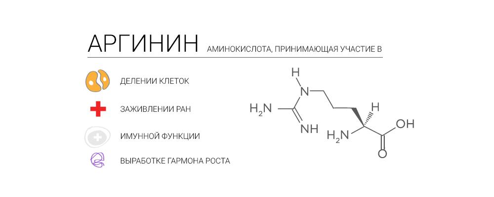 аминокислота при простатите