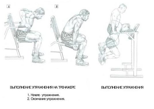 Такие отжимания выполняются предельно просто. Вам потребуются брусья, хват которых несколько превышает ширину ваших плеч.